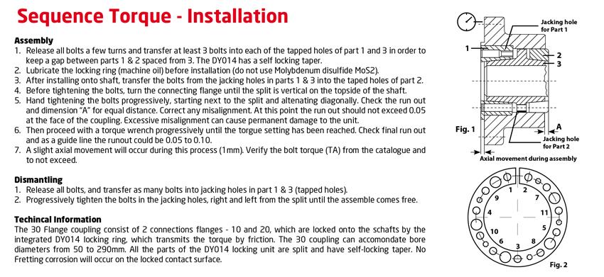 Sequence Torque Installation – Ermach